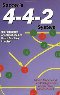 Soccer's 4-4-2 system : characteristics, attacking schemes, match coaching, exercises